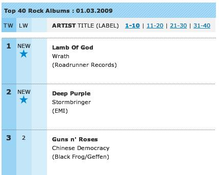 Stormbringer 2009 Remaster in the BBC Top Rock Albums chart