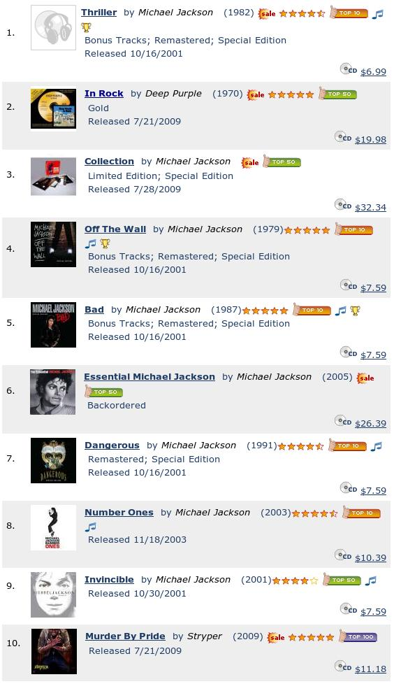 In Rock in the cduniverse.com top sellers list for July 29, 2009