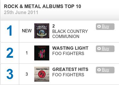 BCC 2 UK Rock Chart position, June 25 2011
