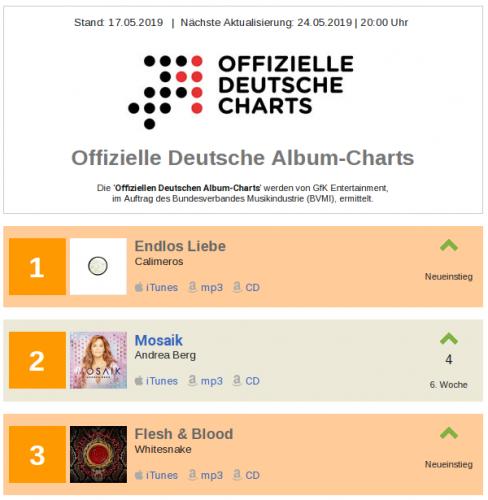 whitesnake-flesh&blood-german-chart-20190517