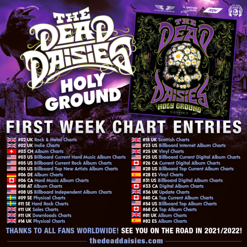 the dead daisies holy ground chart positions week 1